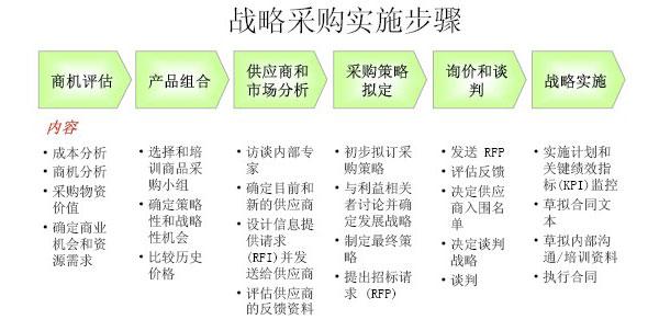 ISC供应链管理图片5.png