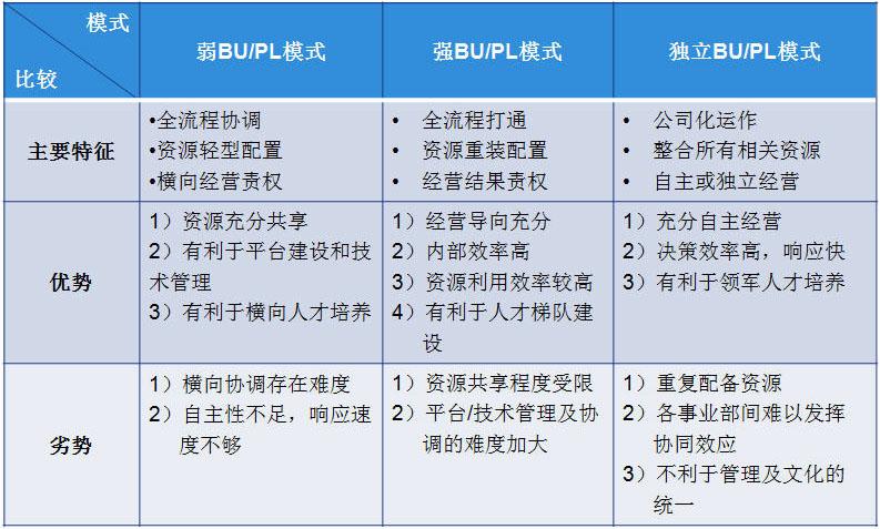 产品线规划与产品策划图片2.png