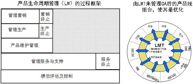 产品线规划与产品策划图片4.png