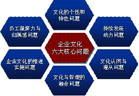 企业文化规划管理.png
