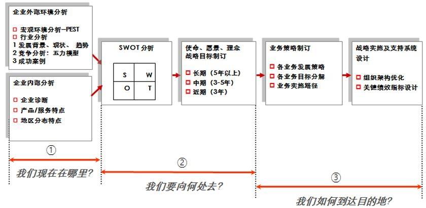 企業發展戰略規劃1.jpg