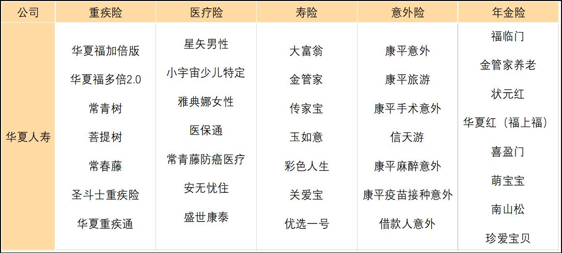 华夏产品集合.png