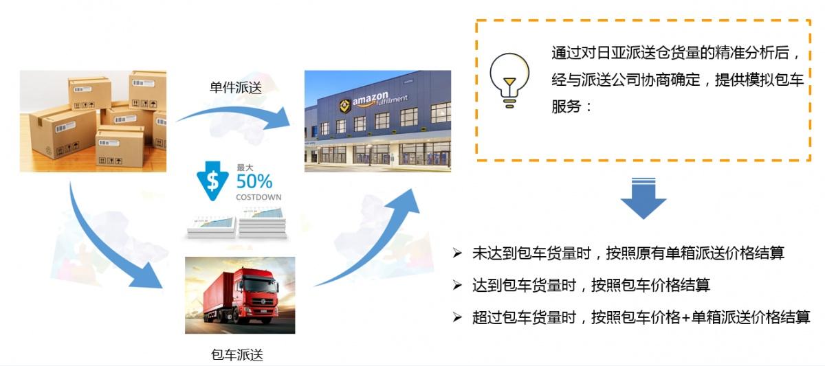 模拟包车服务 (2).jpg