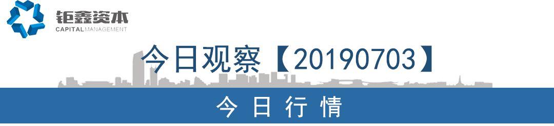 【钜鑫资本】20190703今日观察