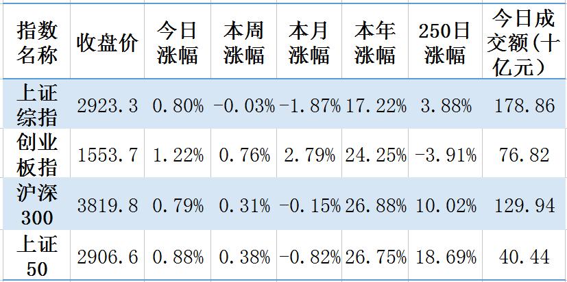 【钜鑫资本】20190724今日观察