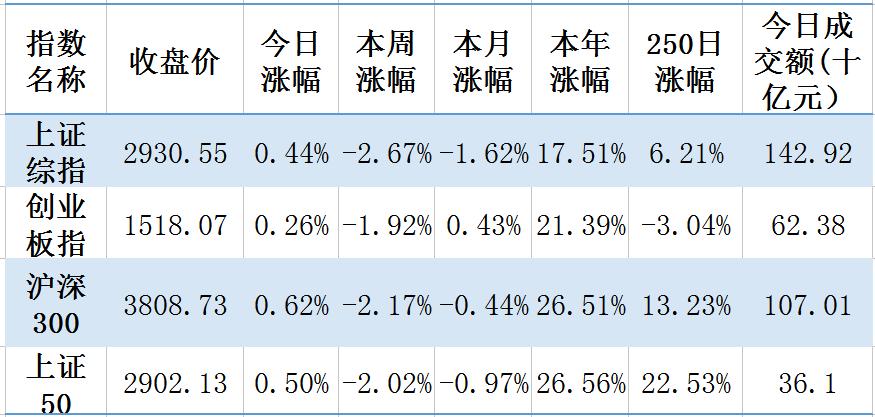 【钜鑫资本】20190712今日观察