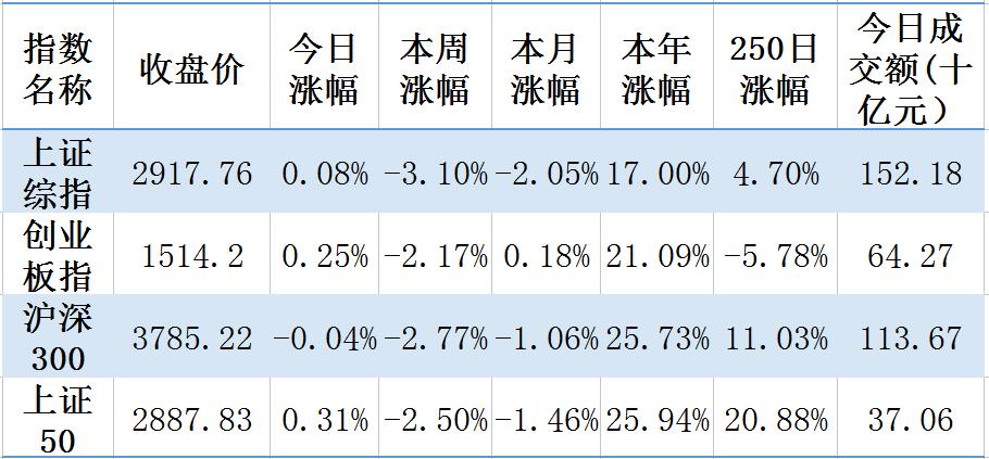 【钜鑫资本】20190711今日观察