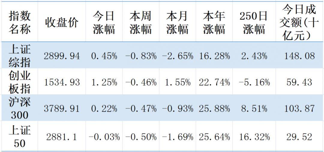 【钜鑫资本】20190723今日观察