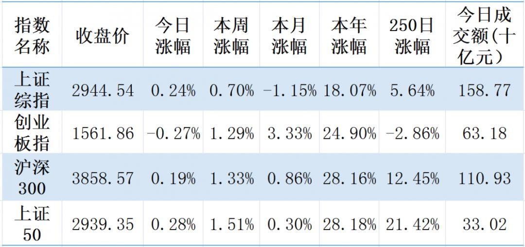 【钜鑫资本】20190726今日观察