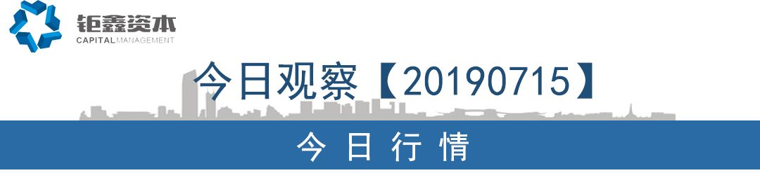 【钜鑫资本】20190715今日观察