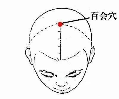 艾灸这个部位可以竟可以治疗高血压