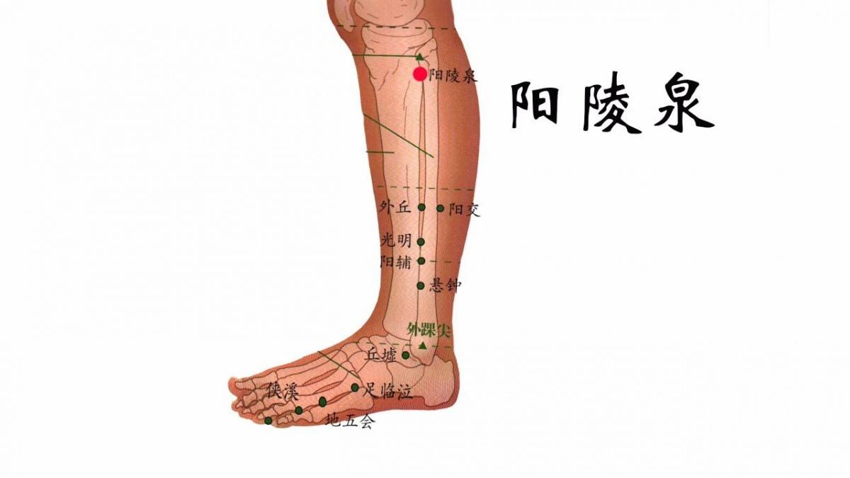 中医艾灸可以治疗脚气