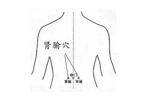 艾灸调理脾胃的方法