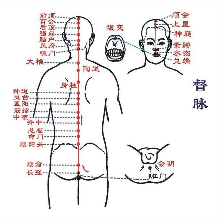 妇科产后筋膜炎 艾灸疏经通络