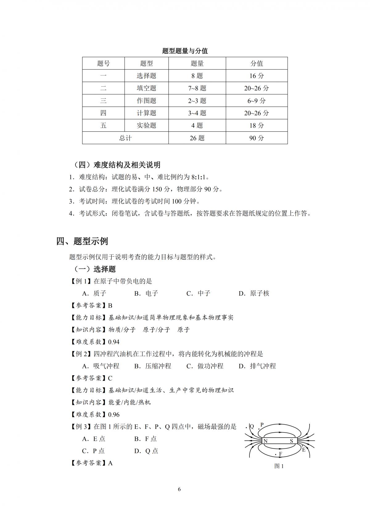 2020年上海市初中物理课程终结性评价指南