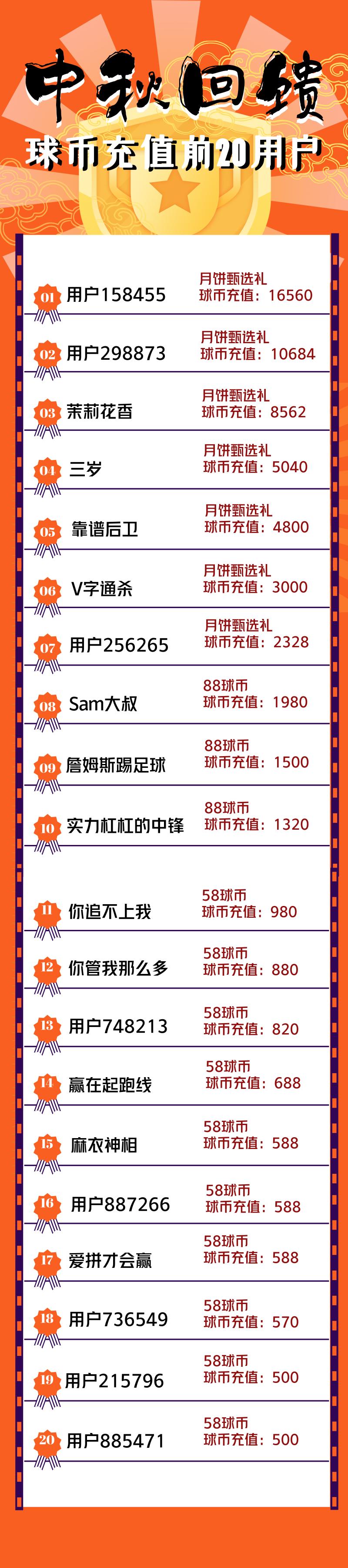 球币充值用户前20_中秋奖励.png