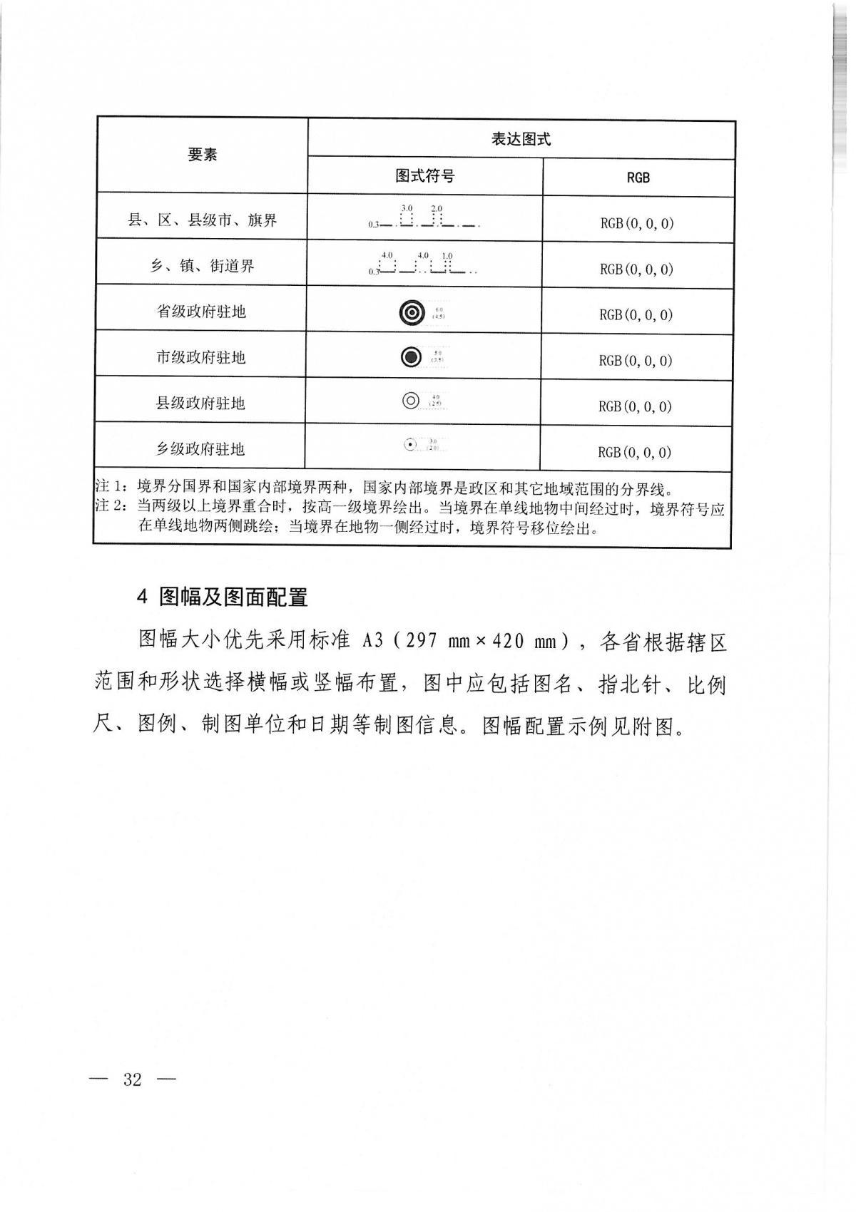 生态保护红线勘界定标技术规程(201908)_页面_30.jpg