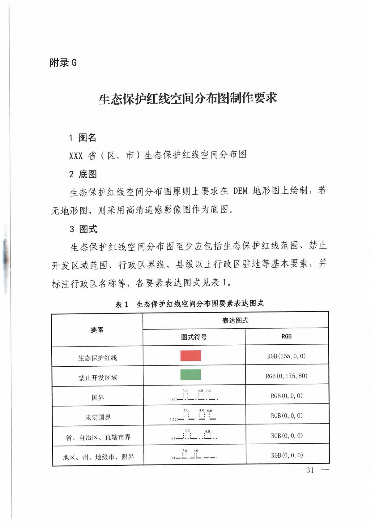 生态保护红线勘界定标技术规程(201908)_页面_29.jpg