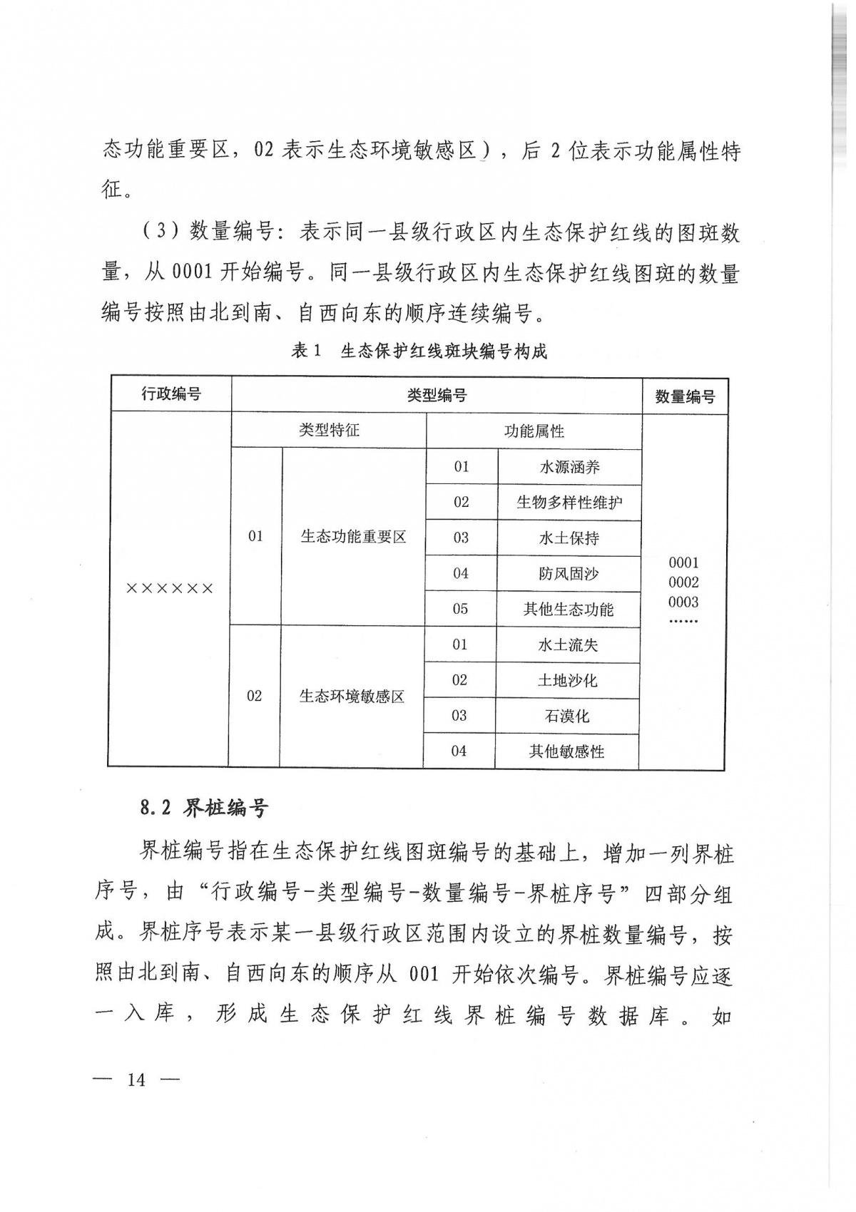 生态保护红线勘界定标技术规程(201908)_页面_12.jpg