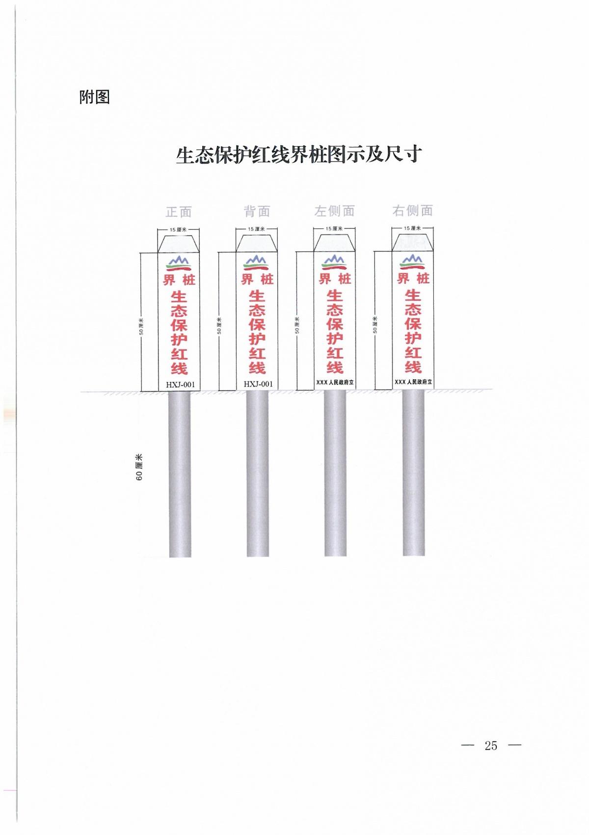 生态保护红线勘界定标技术规程(201908)_页面_23.jpg