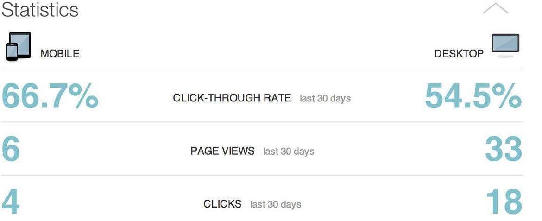 WordPress相关文章插件:Better Related Posts