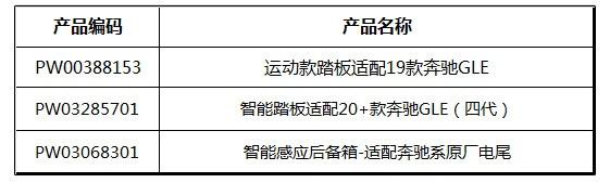 奔驰-GLE-明细表p.jpg