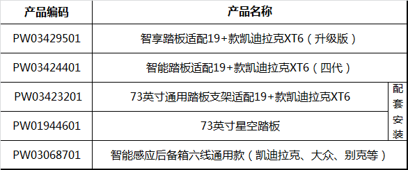 XT6 产品明细.png