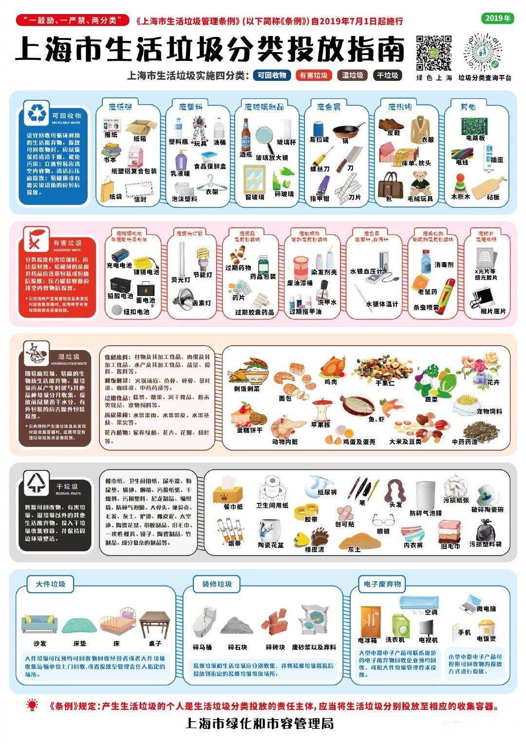 上海市垃圾分类图.jpg