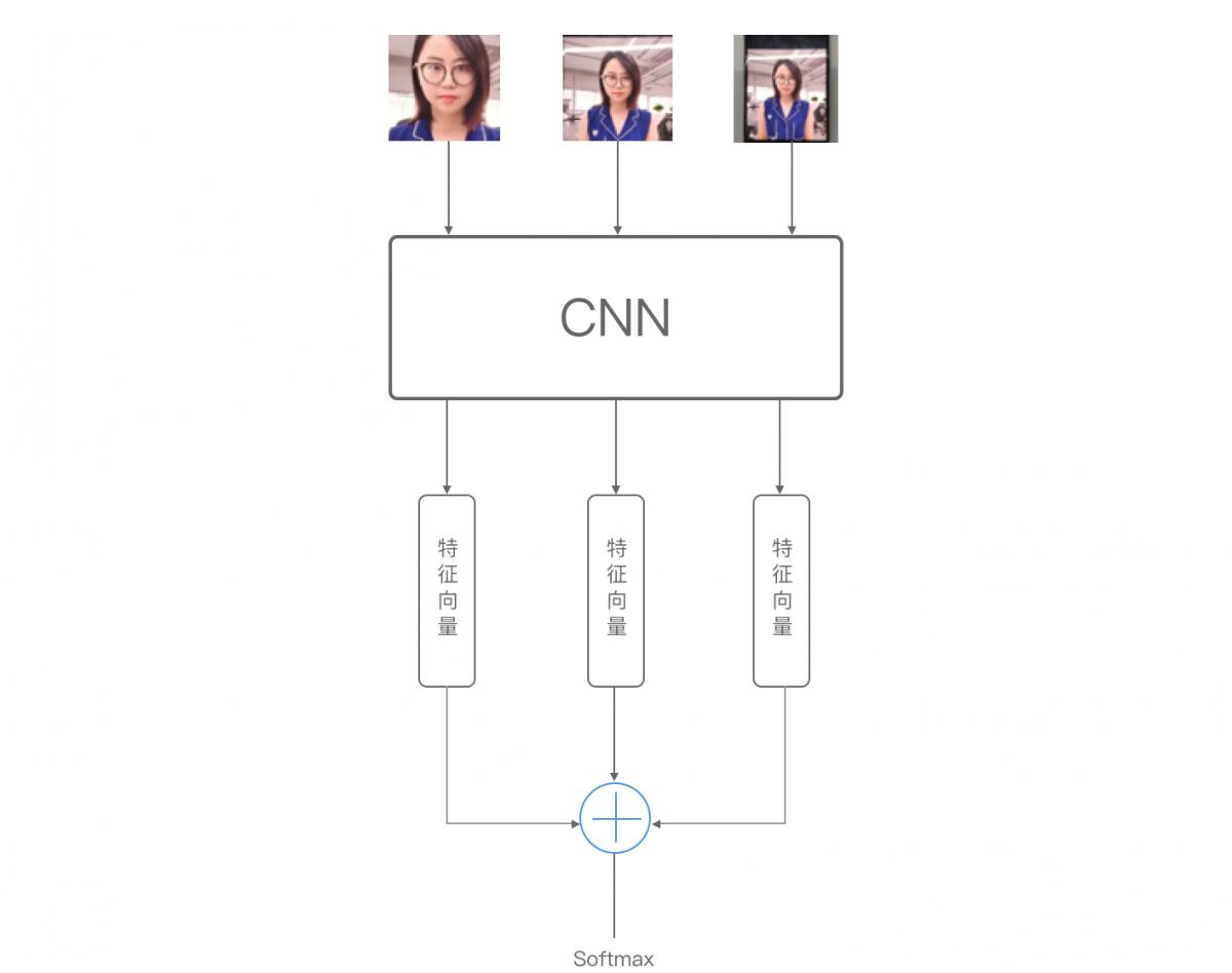 卷积网络.png
