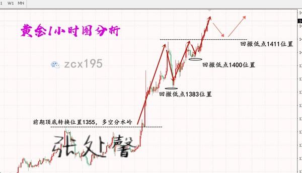 6.25黄金_副本.jpg