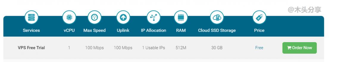 LSL免费撸1核512M内存,100M共享带宽香港VPS