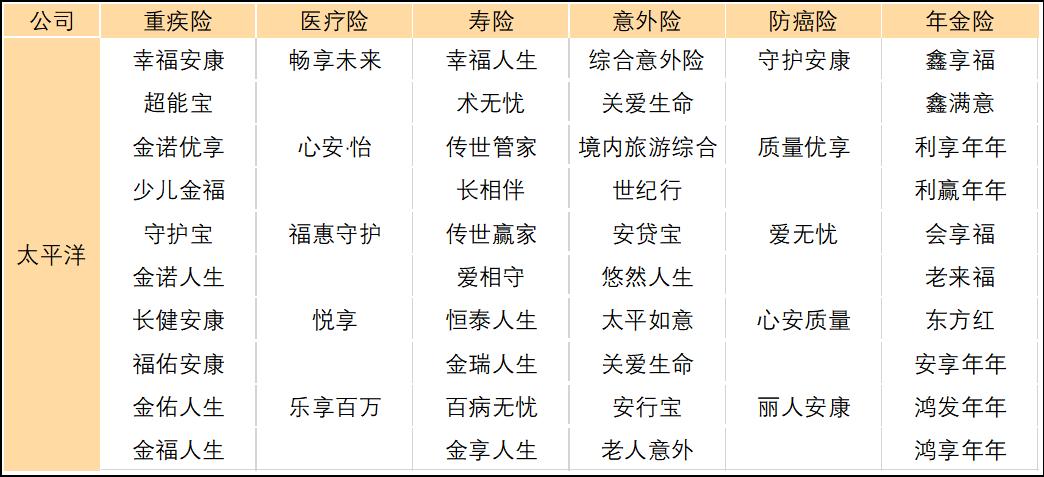 产品分类.png