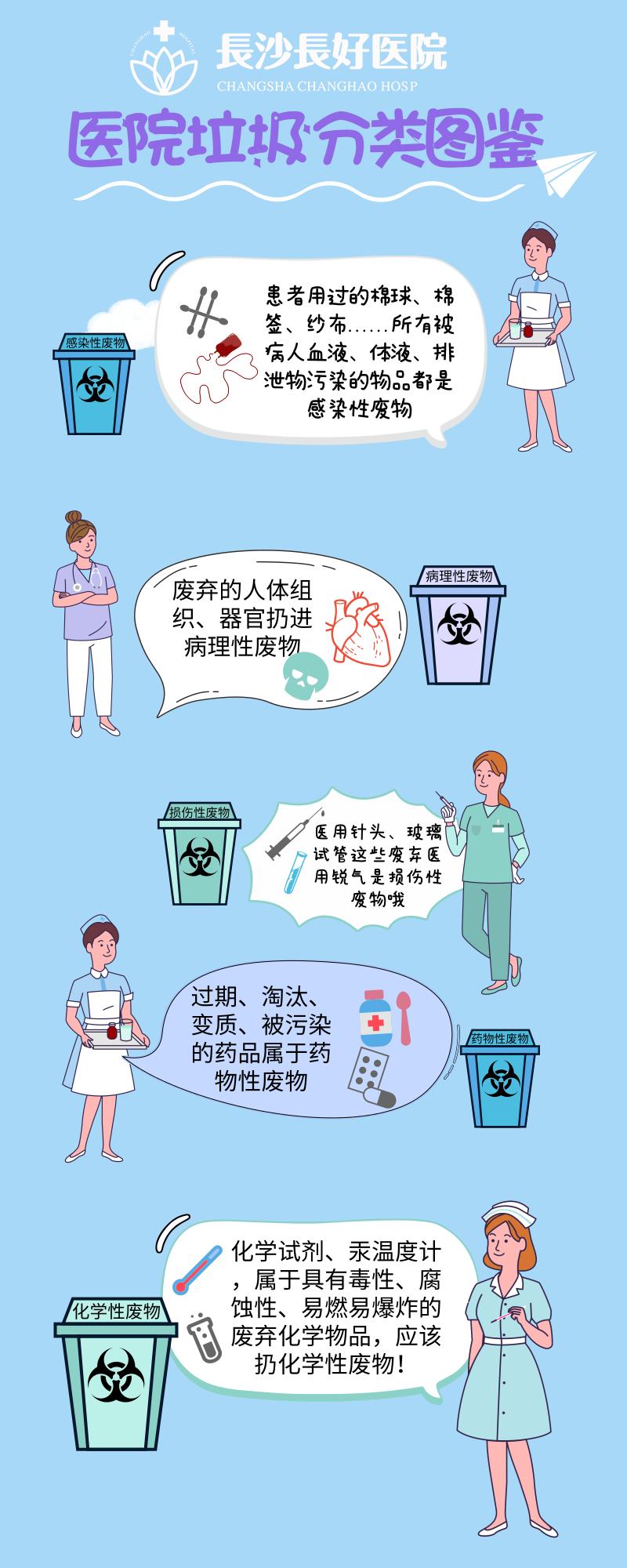 医疗垃圾长图.png