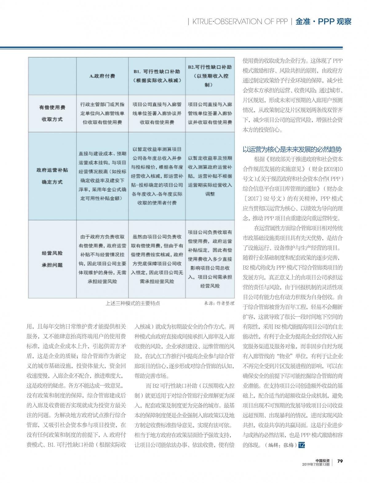 中国投资文章_2.jpg