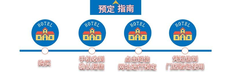 预定-酒店-点击短信网址进行预约.jpg