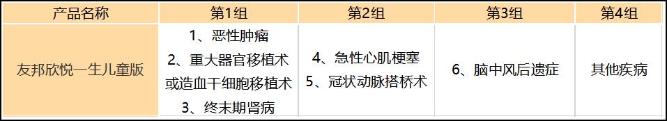 友邦欣悦一生儿童版1.png