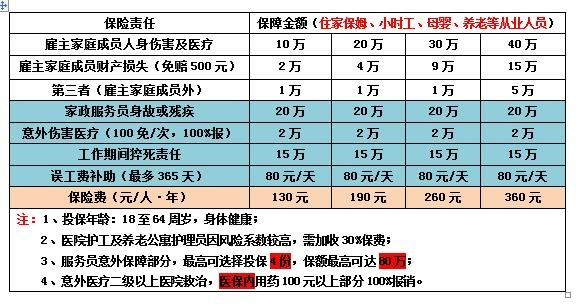 1、家政行业责任险保障方案(1人起保).jpg