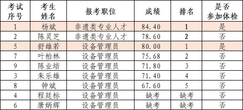 成绩表.jpg