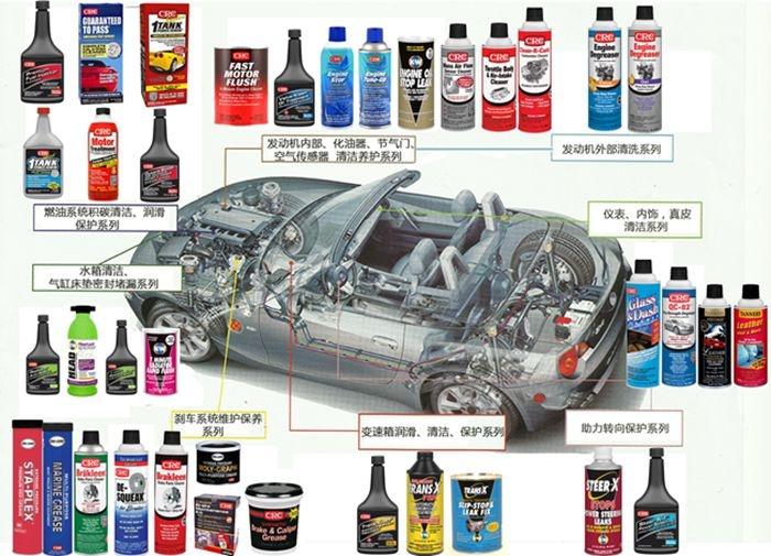 汽车产品各部位应用图 001.jpg