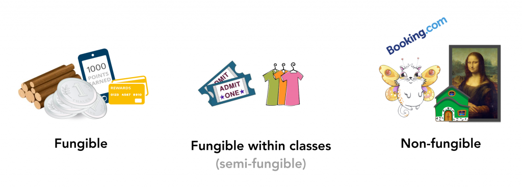 Fungible-vs-non-fungible-1024x368.png