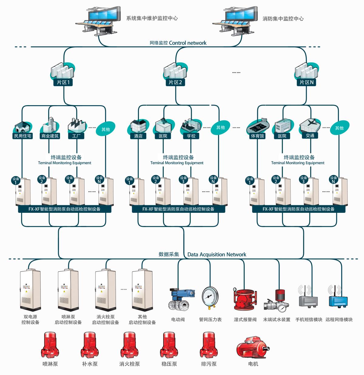 消防给水系统数据采集-智能监管解决方案选型手册(1)(1)-4_05.png
