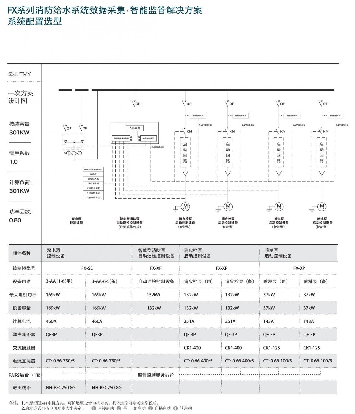 消防给水系统数据采集-智能监管解决方案选型手册(1)(1)-2_06.jpg