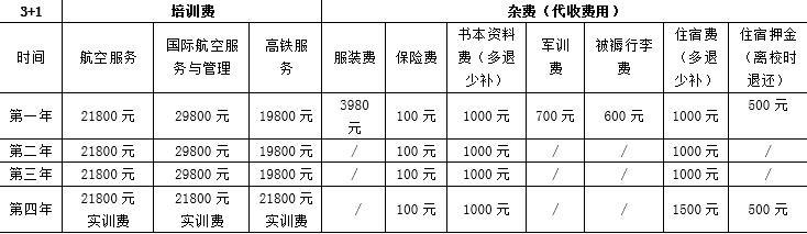 江西师范大学航空高铁各专业收费标准