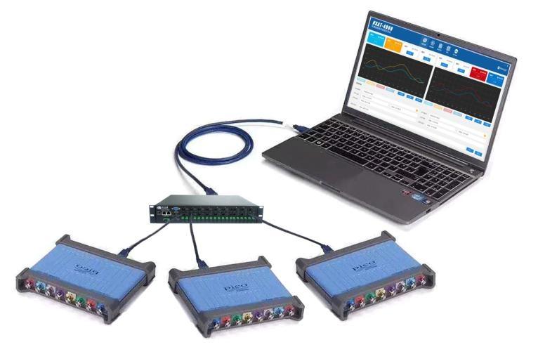 NSAT-4000高功率微波测量系统