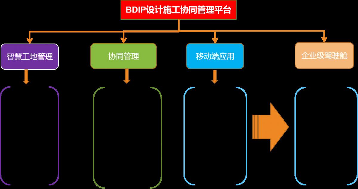 13.平台整体应用一览.png