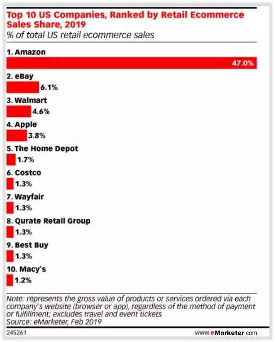 亚马逊卖家怎么获得Review,亚马逊卖家如何通过Review带来销量